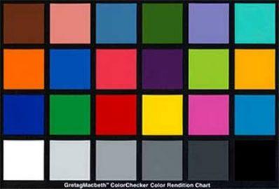 Colour Confidence ColorChecker Chart obiektywny standard porównawczy